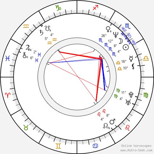 Daphne Zuniga birth chart, biography, wikipedia 2020, 2021