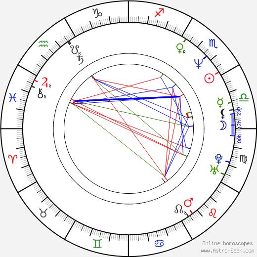 Darlene Vogel день рождения гороскоп, Darlene Vogel Натальная карта онлайн