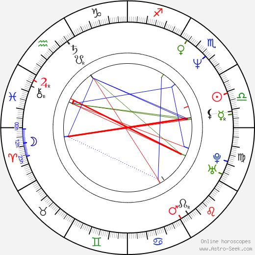 Deborah Foreman день рождения гороскоп, Deborah Foreman Натальная карта онлайн