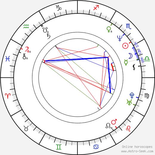 Erik de Bruyn tema natale, oroscopo, Erik de Bruyn oroscopi gratuiti, astrologia