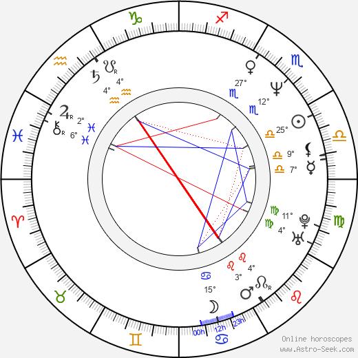 Evander Holyfield birth chart, biography, wikipedia 2020, 2021