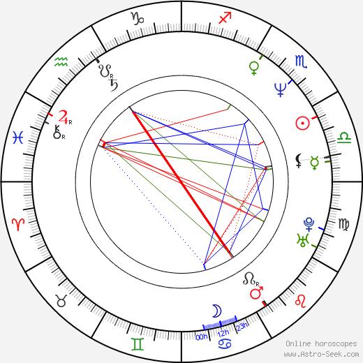 Evander Holyfield birth chart, Evander Holyfield astro natal horoscope, astrology