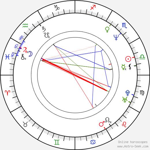Fauziah Ahmad Daud birth chart, Fauziah Ahmad Daud astro natal horoscope, astrology