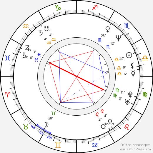 Flea birth chart, biography, wikipedia 2019, 2020