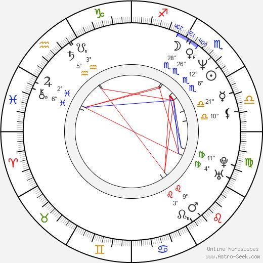 Franz Stahl birth chart, biography, wikipedia 2020, 2021