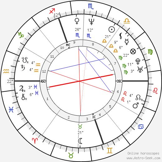 Guy Georges birth chart, biography, wikipedia 2018, 2019