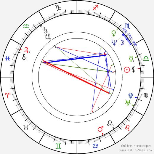 Хаким Кае-Казим Hakeem Kae-Kazim день рождения гороскоп, Hakeem Kae-Kazim Натальная карта онлайн