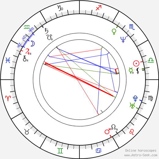 James Hyde astro natal birth chart, James Hyde horoscope, astrology