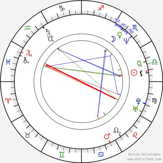 Jeff Bennett birth chart, Jeff Bennett astro natal horoscope, astrology