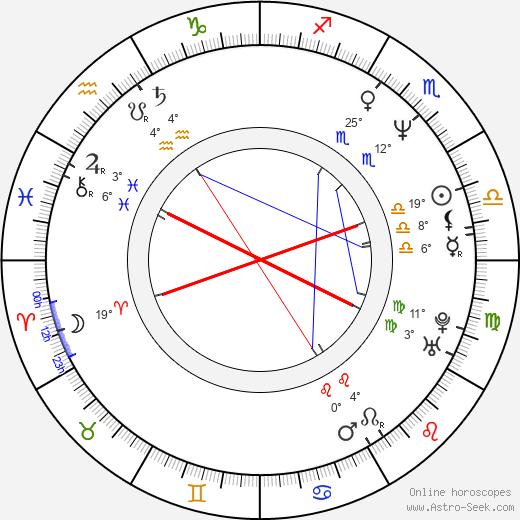 Jerry Rice birth chart, biography, wikipedia 2020, 2021