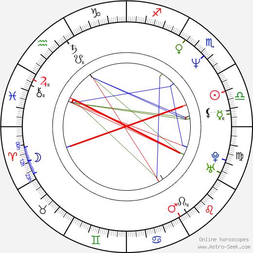 Jerry Rice birth chart, Jerry Rice astro natal horoscope, astrology