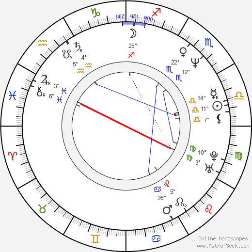 Joseph Malerba birth chart, biography, wikipedia 2020, 2021