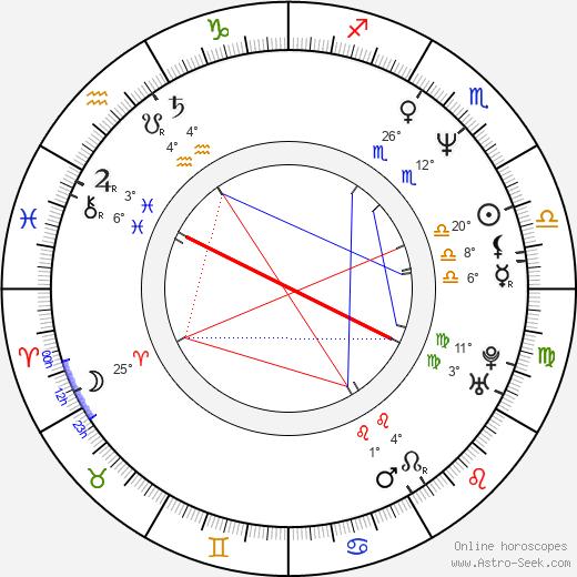 Kelly Preston birth chart, biography, wikipedia 2018, 2019