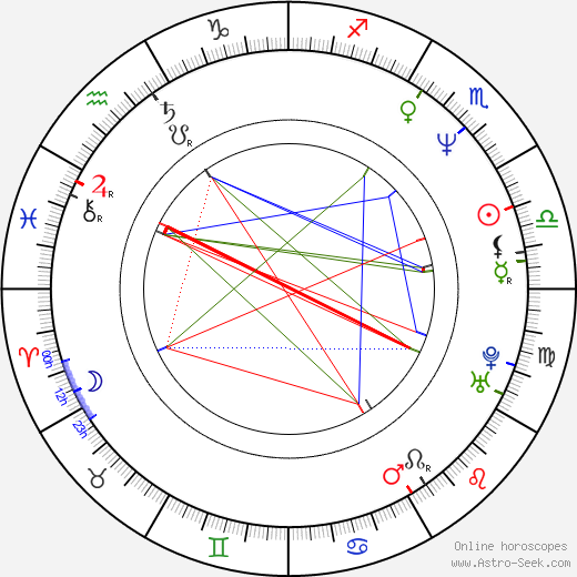 Kelly Preston Birth Chart Horoscope Date Of Birth Astro