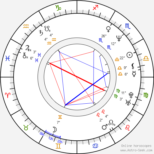Kenneth Lonergan birth chart, biography, wikipedia 2018, 2019