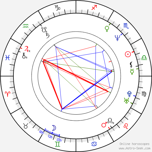 Kenneth Lonergan astro natal birth chart, Kenneth Lonergan horoscope, astrology