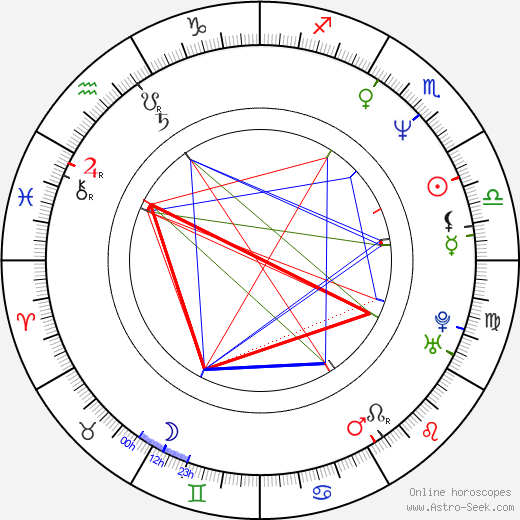 Мануте Бол Manute Bol день рождения гороскоп, Manute Bol Натальная карта онлайн