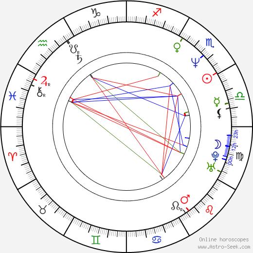 Mark Morettini birth chart, Mark Morettini astro natal horoscope, astrology