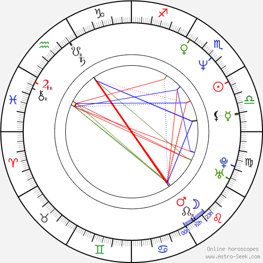 Miki Itó astro natal birth chart, Miki Itó horoscope, astrology