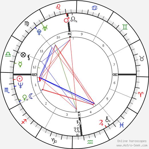 Paul Jacobs tema natale, oroscopo, Paul Jacobs oroscopi gratuiti, astrologia