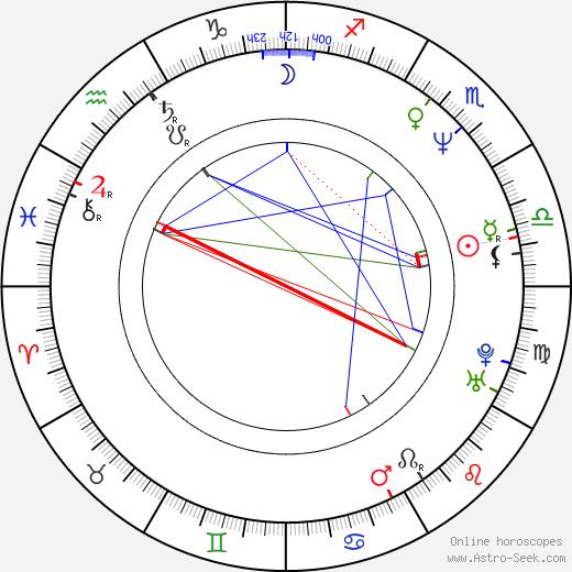 Scott McKinley birth chart, Scott McKinley astro natal horoscope, astrology