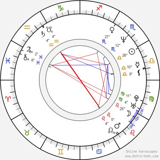 Suzanne Snyder birth chart, biography, wikipedia 2019, 2020