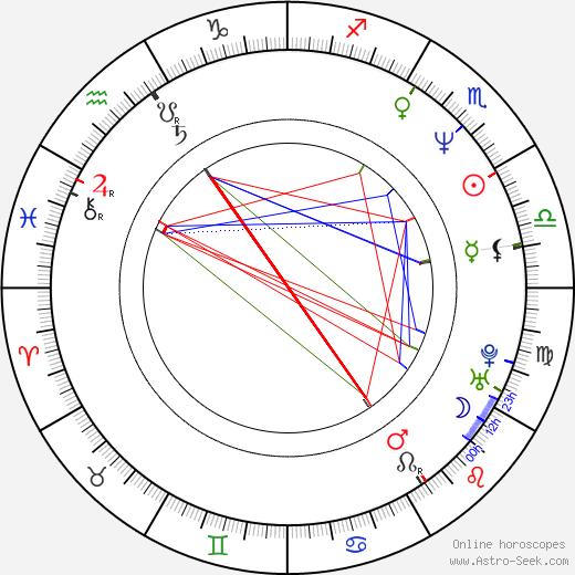 Suzanne Snyder astro natal birth chart, Suzanne Snyder horoscope, astrology