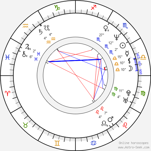Teresa Medeiros birth chart, biography, wikipedia 2020, 2021