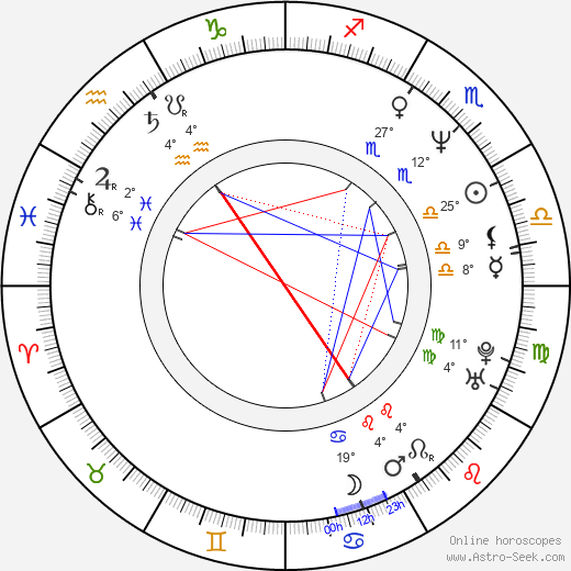 Terrie Kalbus birth chart, biography, wikipedia 2019, 2020