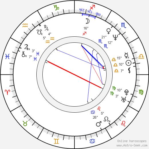 Todd Schroeder birth chart, biography, wikipedia 2020, 2021