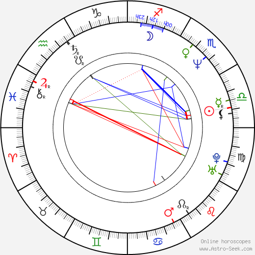 Todd Schroeder birth chart, Todd Schroeder astro natal horoscope, astrology