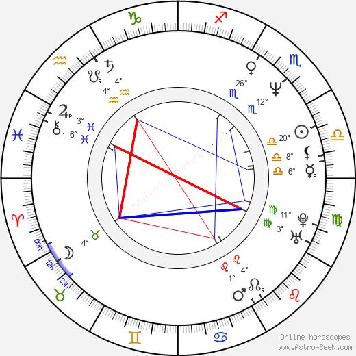 Trevor Goddard birth chart, biography, wikipedia 2018, 2019