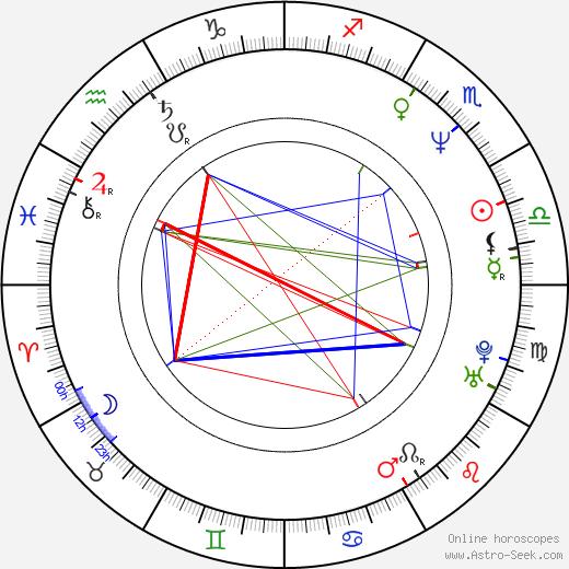 Trevor Goddard astro natal birth chart, Trevor Goddard horoscope, astrology