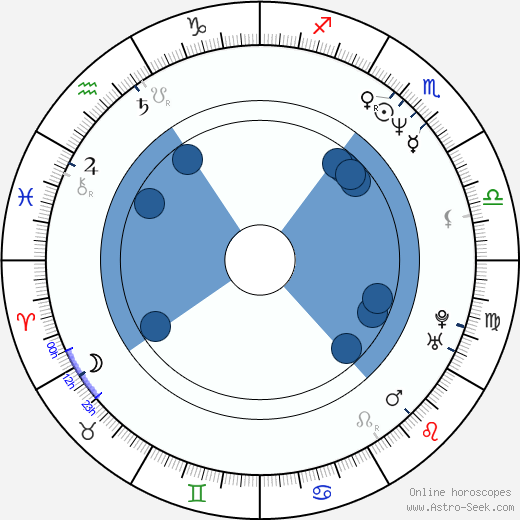 Barry Del Sherman horoscope, astrology, sign, zodiac, date of birth, instagram