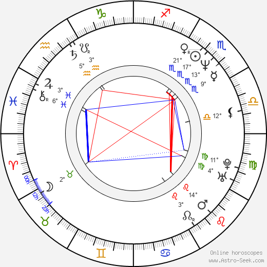 Barry Del Sherman birth chart, biography, wikipedia 2019, 2020