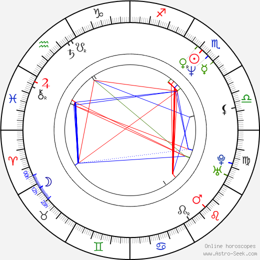Barry Del Sherman birth chart, Barry Del Sherman astro natal horoscope, astrology