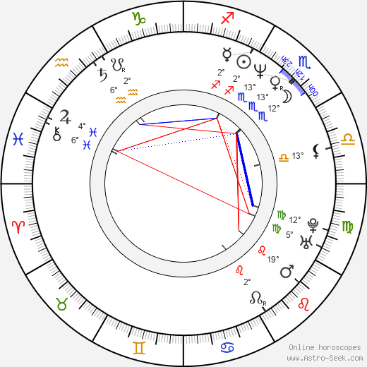Blythe Duff birth chart, biography, wikipedia 2019, 2020
