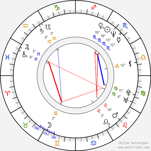 Campion Murphy birth chart, biography, wikipedia 2019, 2020