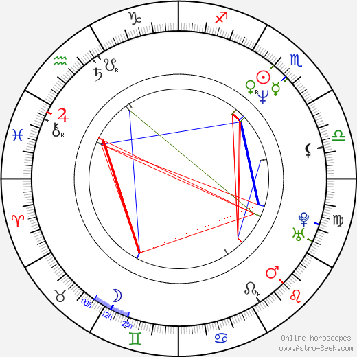 Campion Murphy birth chart, Campion Murphy astro natal horoscope, astrology