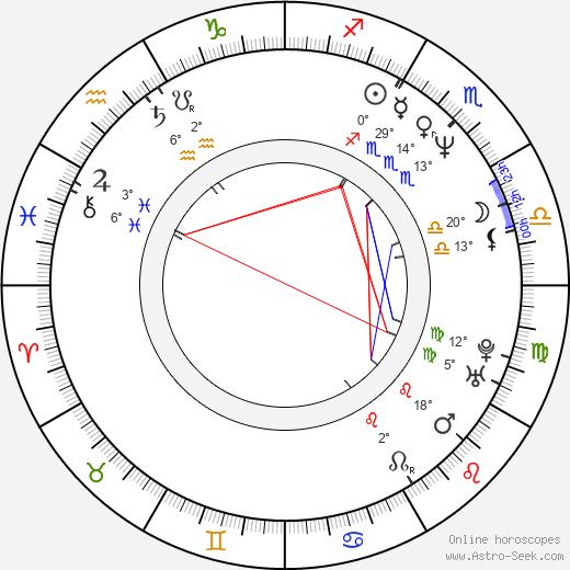 Carlinhos Brown birth chart, biography, wikipedia 2018, 2019