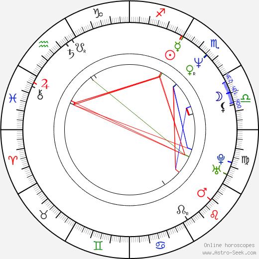 Carlinhos Brown astro natal birth chart, Carlinhos Brown horoscope, astrology