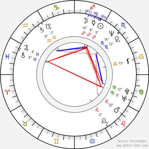 Conrad Anker birth chart, biography, wikipedia 2020, 2021