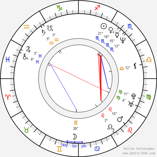 Edda Leesch birth chart, biography, wikipedia 2019, 2020