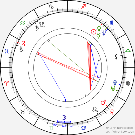 Edda Leesch astro natal birth chart, Edda Leesch horoscope, astrology