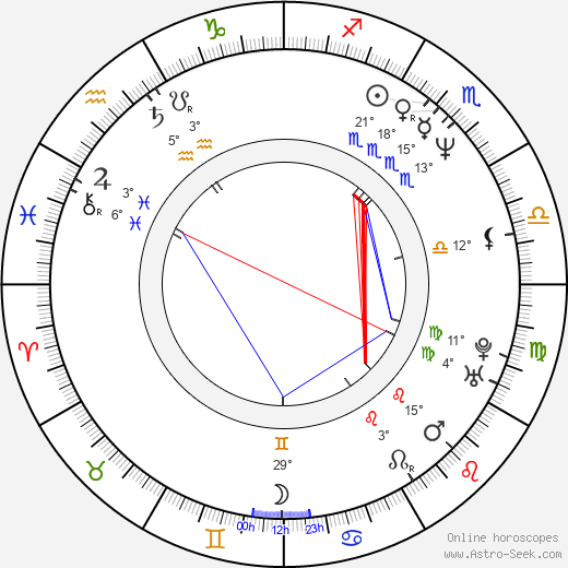 Harland Williams birth chart, biography, wikipedia 2020, 2021