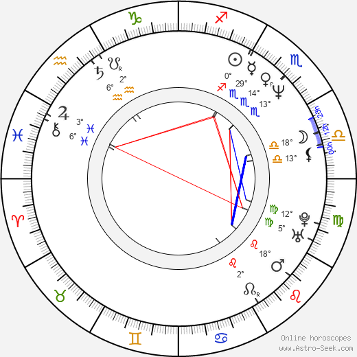 Heidi Janků birth chart, biography, wikipedia 2018, 2019