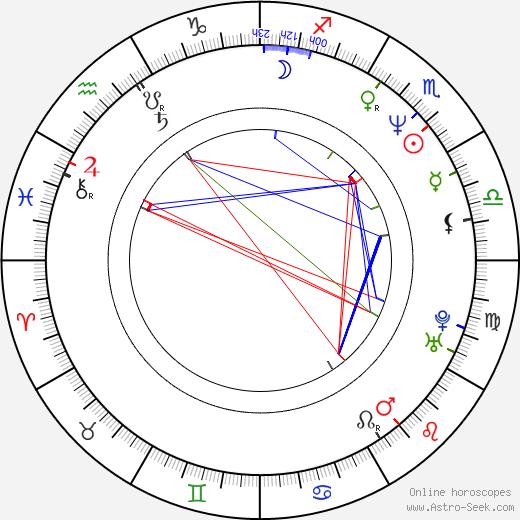 Hella Joof astro natal birth chart, Hella Joof horoscope, astrology