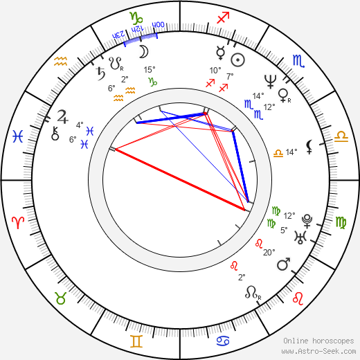 Irrfan Khan birth chart, biography, wikipedia 2019, 2020
