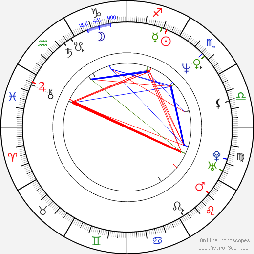 Irrfan Khan birth chart, Irrfan Khan astro natal horoscope, astrology