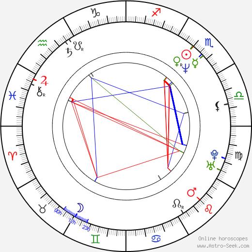 Jon Dough tema natale, oroscopo, Jon Dough oroscopi gratuiti, astrologia